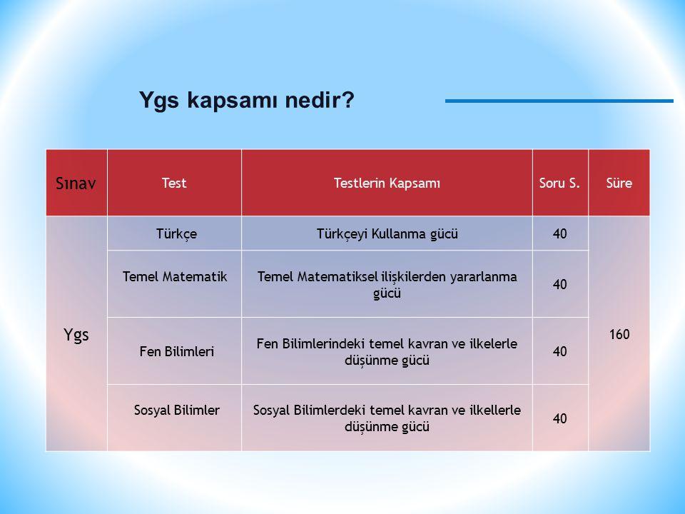 Ygs kapsamı nedir Sınav Ygs Test Testlerin Kapsamı Soru S. Süre