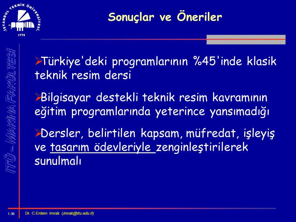 Sonuçlar ve Öneriler Türkiye deki programlarının %45 inde klasik teknik resim dersi.