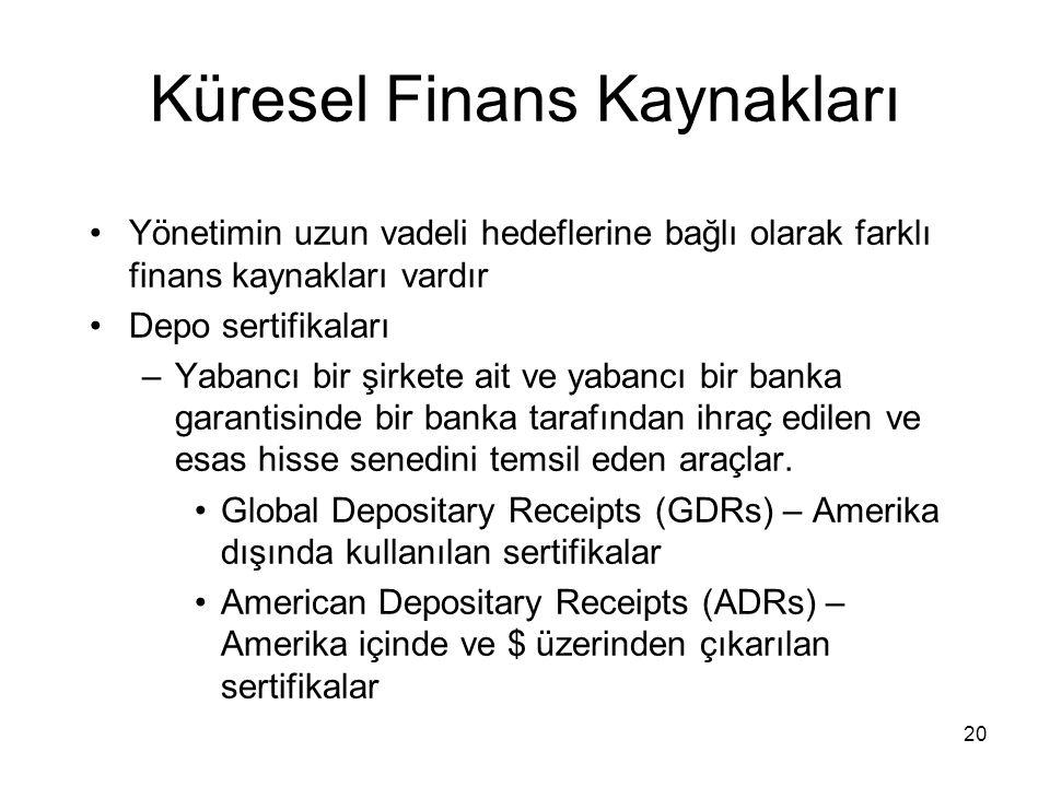 Küresel Finans Kaynakları