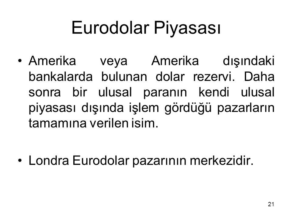 Eurodolar Piyasası