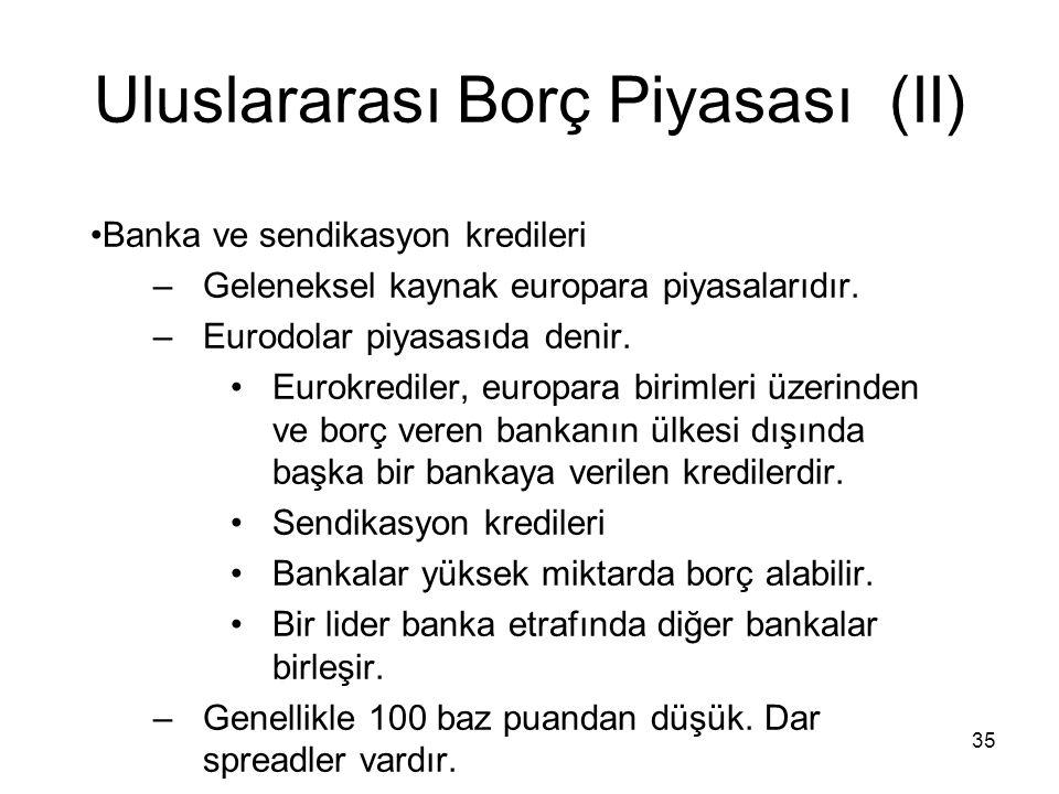Uluslararası Borç Piyasası (II)
