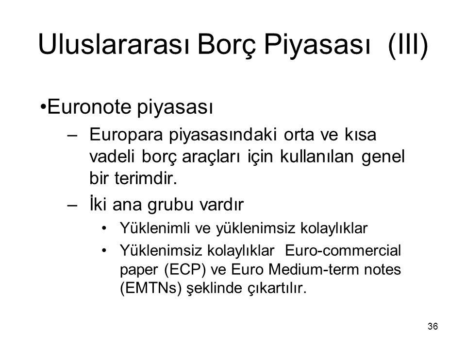 Uluslararası Borç Piyasası (III)