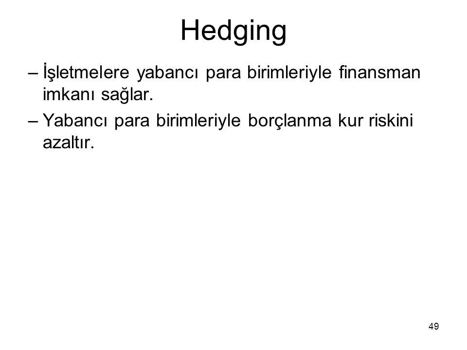 Hedging İşletmelere yabancı para birimleriyle finansman imkanı sağlar.