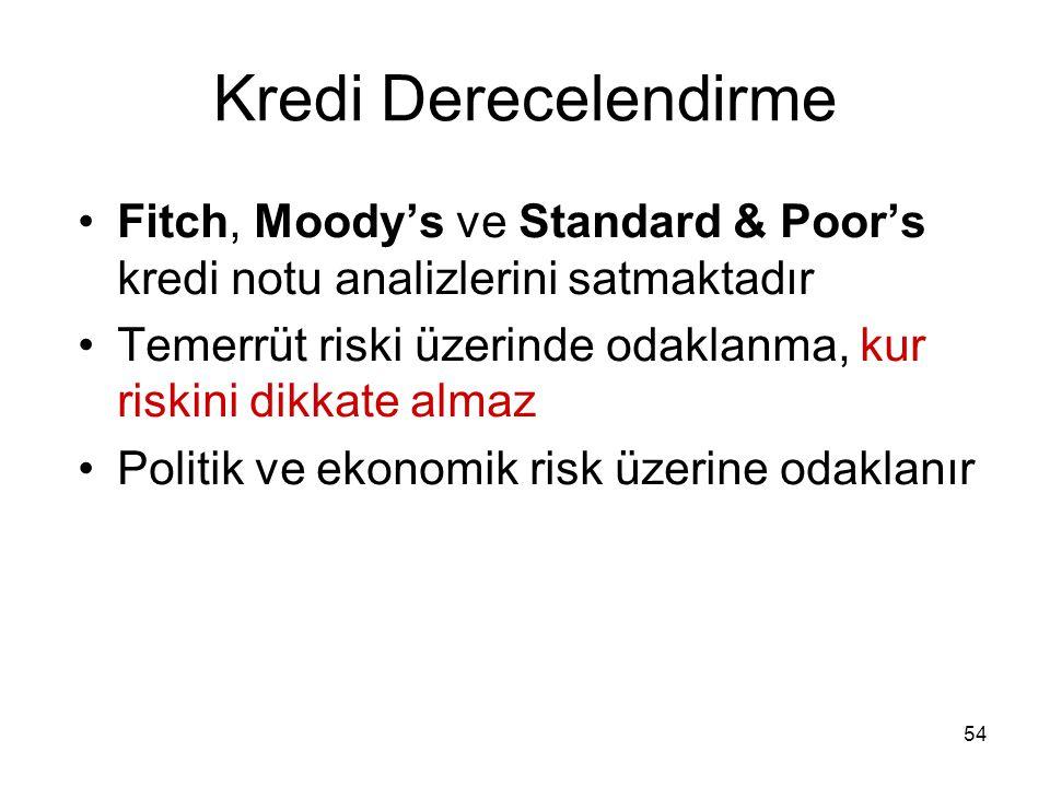 Kredi Derecelendirme Fitch, Moody's ve Standard & Poor's kredi notu analizlerini satmaktadır.