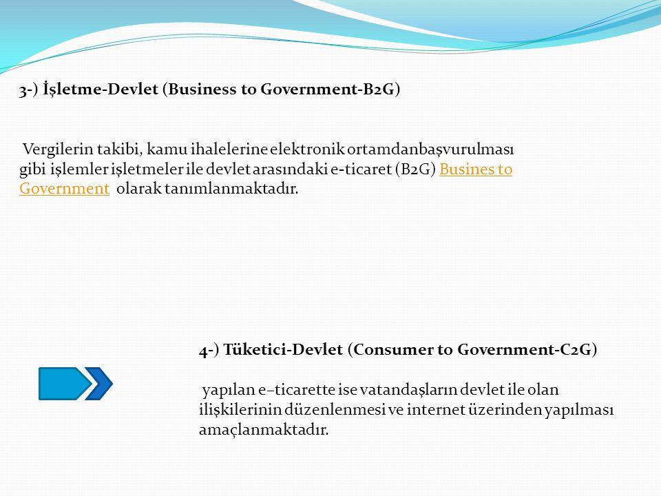 3-) İşletme-Devlet (Business to Government-B2G)