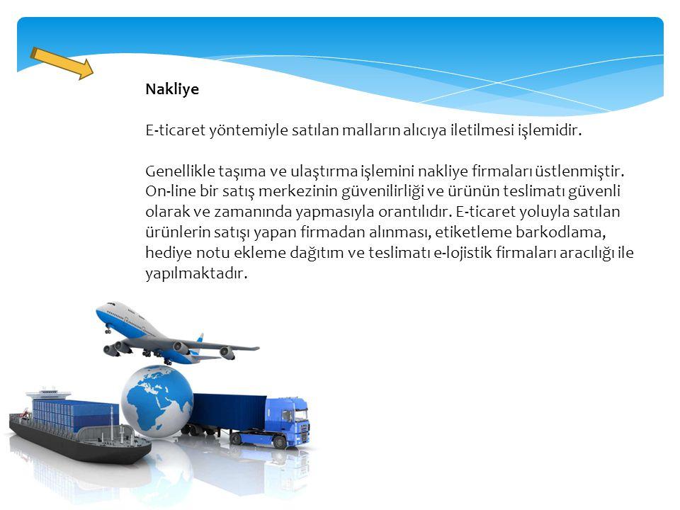 Nakliye E-ticaret yöntemiyle satılan malların alıcıya iletilmesi işlemidir.