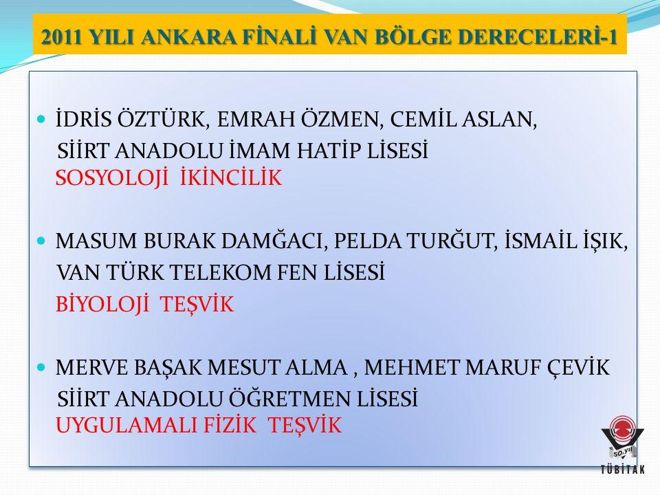 2011 YILI ANKARA FİNALİ VAN BÖLGE DERECELERİ-1