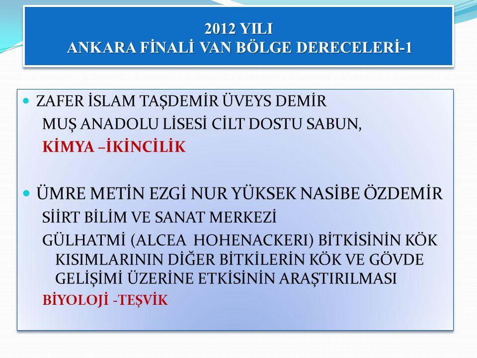 2012 YILI ANKARA FİNALİ VAN BÖLGE DERECELERİ-1