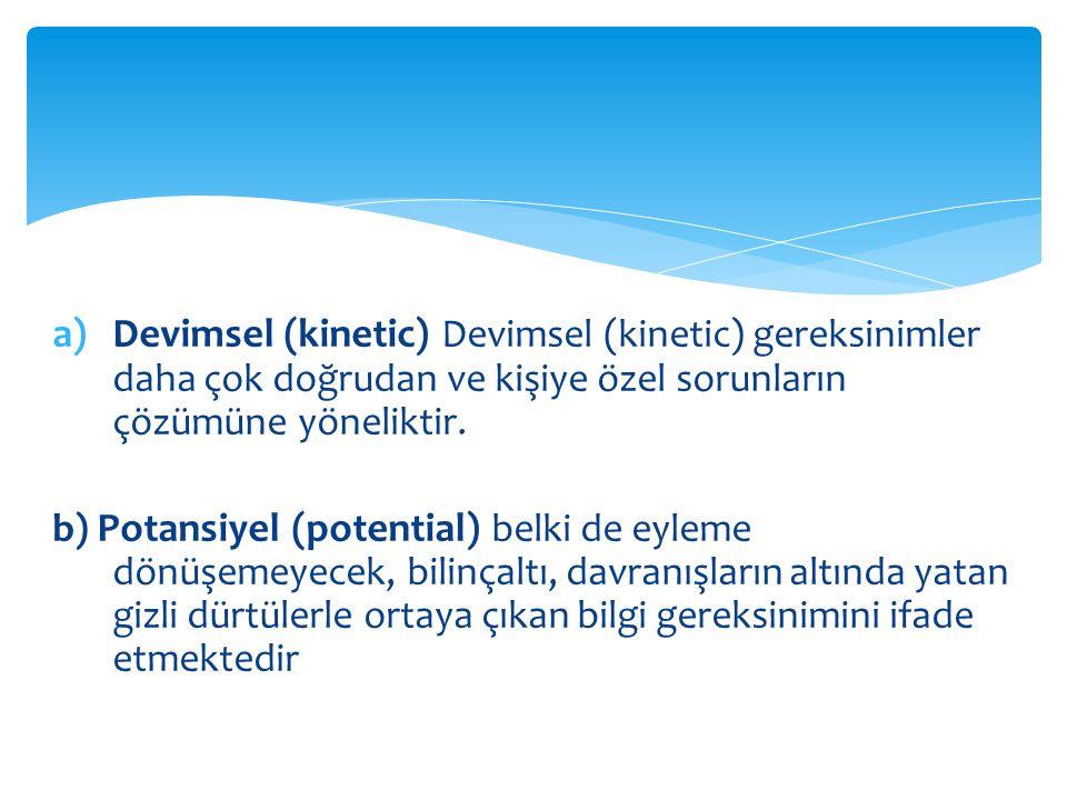Devimsel (kinetic) Devimsel (kinetic) gereksinimler daha çok doğrudan ve kişiye özel sorunların çözümüne yöneliktir.