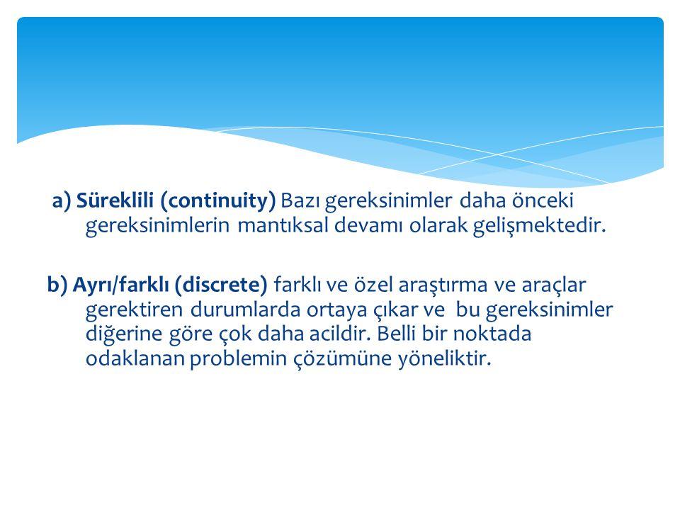 a) Süreklili (continuity) Bazı gereksinimler daha önceki gereksinimlerin mantıksal devamı olarak gelişmektedir.