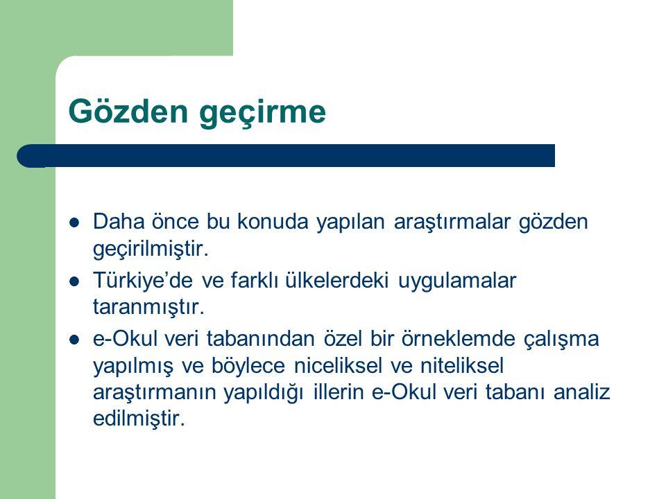 Gözden geçirme Daha önce bu konuda yapılan araştırmalar gözden geçirilmiştir. Türkiye'de ve farklı ülkelerdeki uygulamalar taranmıştır.