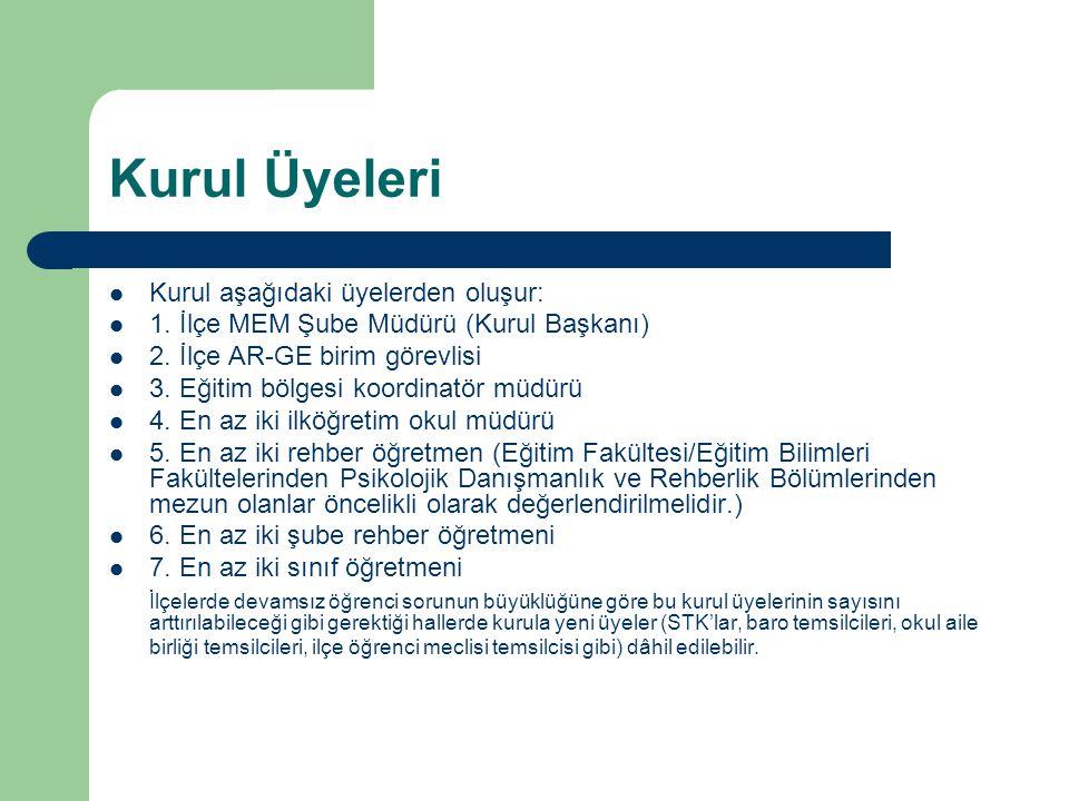 Kurul Üyeleri Kurul aşağıdaki üyelerden oluşur: