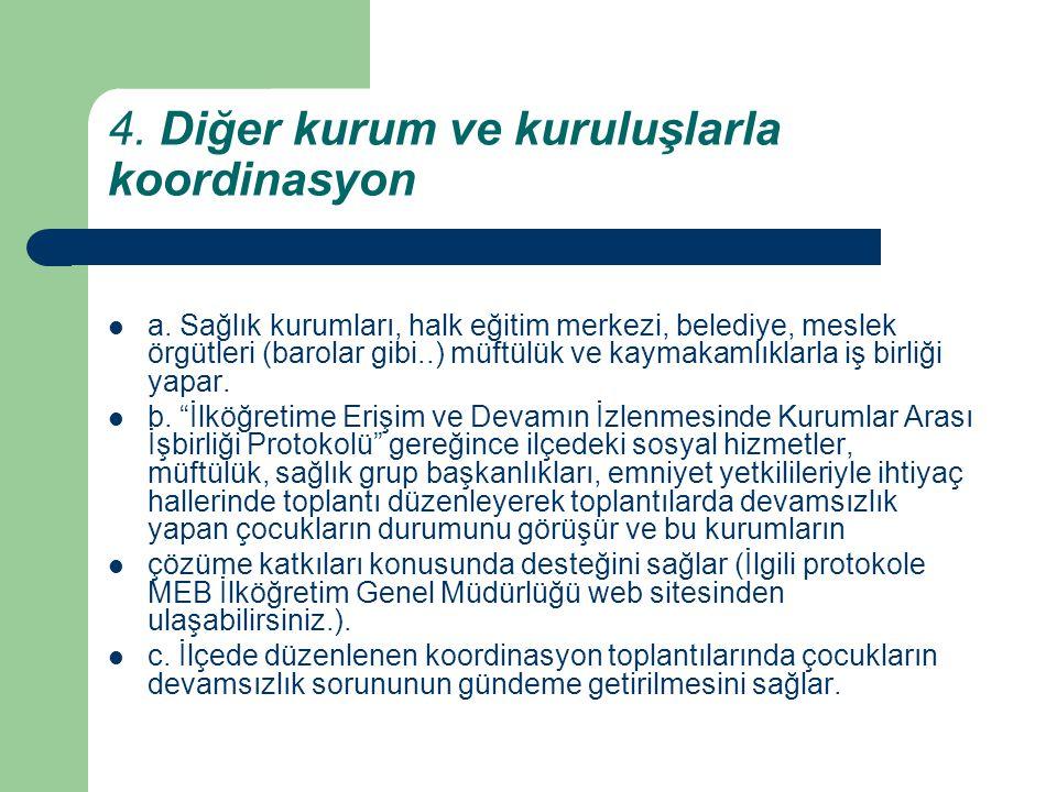 4. Diğer kurum ve kuruluşlarla koordinasyon
