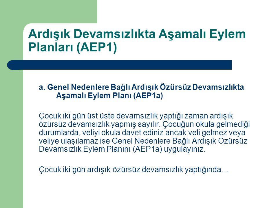 Ardışık Devamsızlıkta Aşamalı Eylem Planları (AEP1)