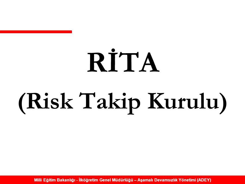 RİTA (Risk Takip Kurulu)