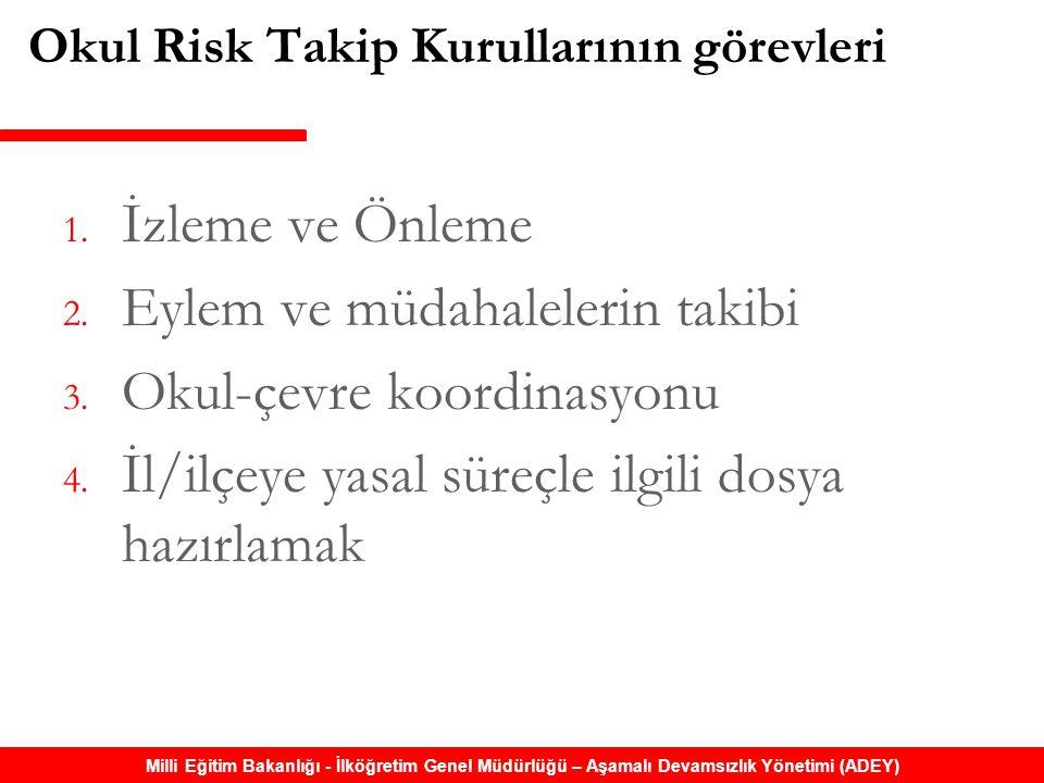 Okul Risk Takip Kurullarının görevleri