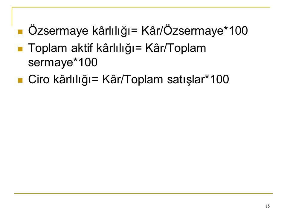 Özsermaye kârlılığı= Kâr/Özsermaye*100