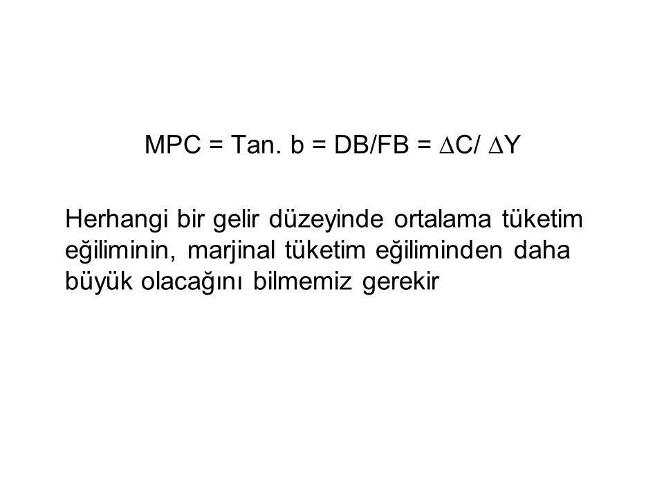 MPC = Tan. b = DB/FB = C/ Y