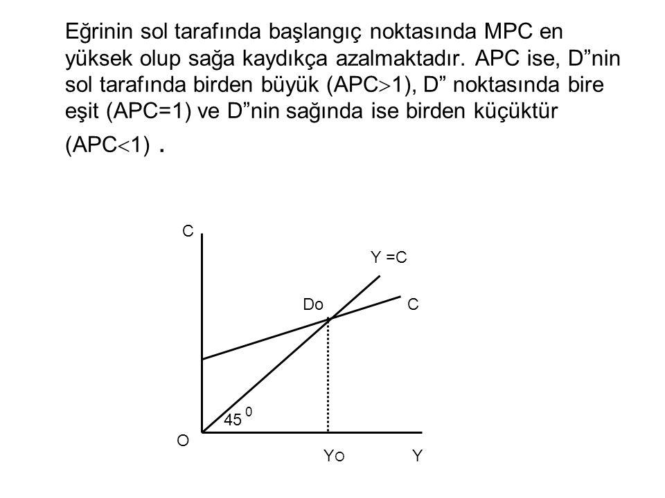 Eğrinin sol tarafında başlangıç noktasında MPC en yüksek olup sağa kaydıkça azalmaktadır. APC ise, D nin sol tarafında birden büyük (APC1), D noktasında bire eşit (APC=1) ve D nin sağında ise birden küçüktür (APC1) .