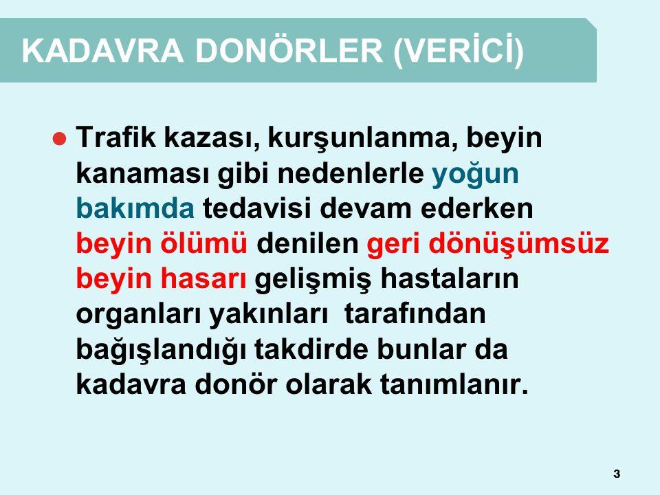 KADAVRA DONÖRLER (VERİCİ)