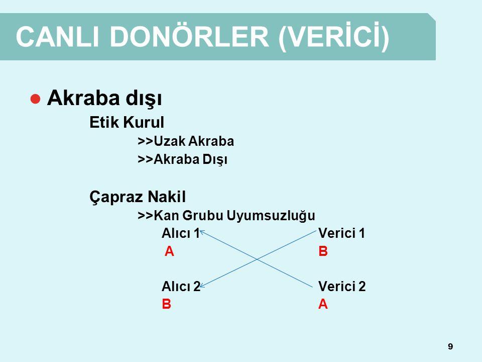 CANLI DONÖRLER (VERİCİ)