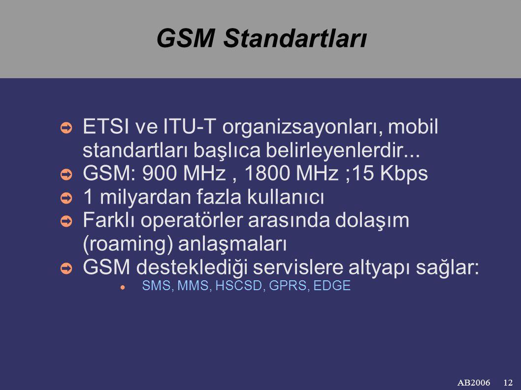 GSM Standartları ETSI ve ITU-T organizsayonları, mobil standartları başlıca belirleyenlerdir... GSM: 900 MHz , 1800 MHz ;15 Kbps.