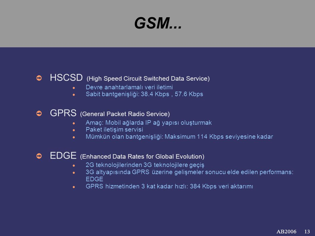 GSM... HSCSD (High Speed Circuit Switched Data Service)