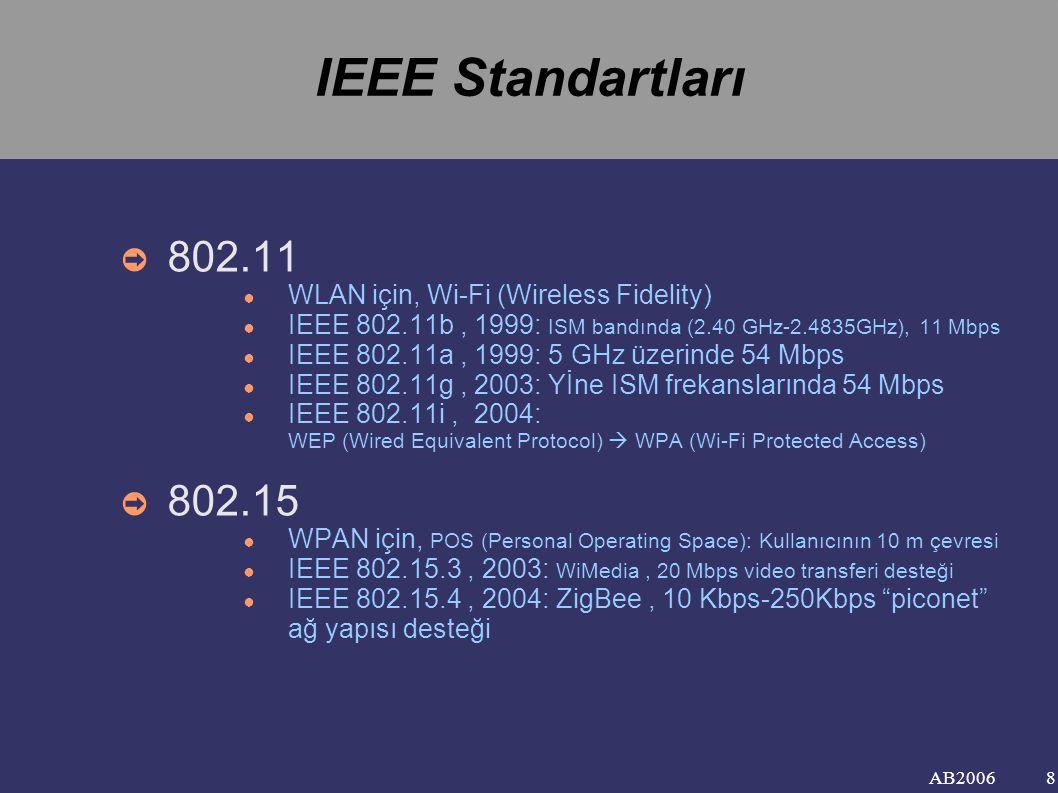 IEEE Standartları 802.11 802.15 WLAN için, Wi-Fi (Wireless Fidelity)