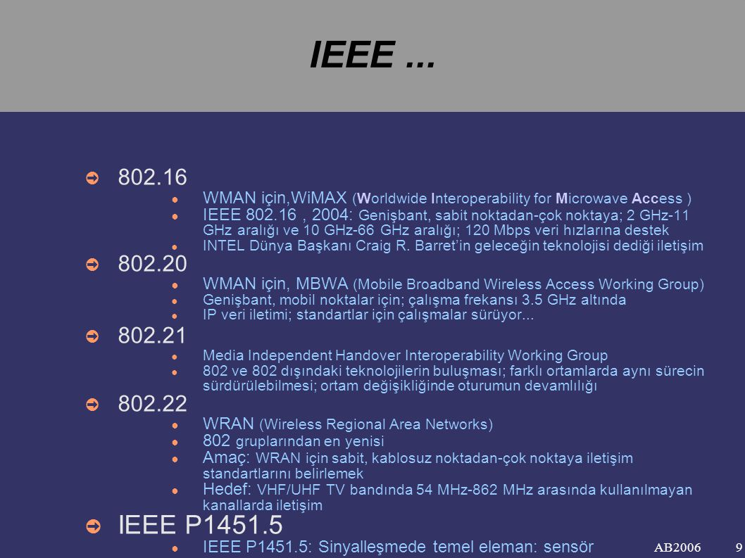IEEE ... 802.16. WMAN için,WiMAX (Worldwide Interoperability for Microwave Access )