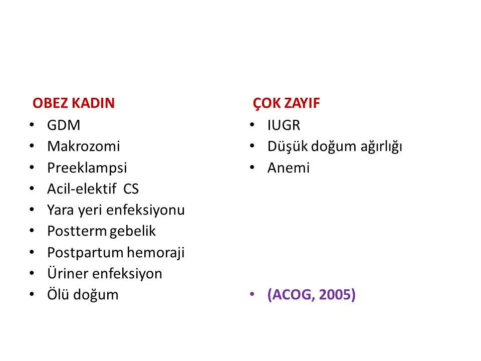 OBEZ KADIN ÇOK ZAYIF. GDM. Makrozomi. Preeklampsi. Acil-elektif CS. Yara yeri enfeksiyonu. Postterm gebelik.