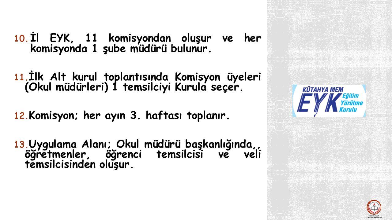 İl EYK, 11 komisyondan oluşur ve her komisyonda 1 şube müdürü bulunur.