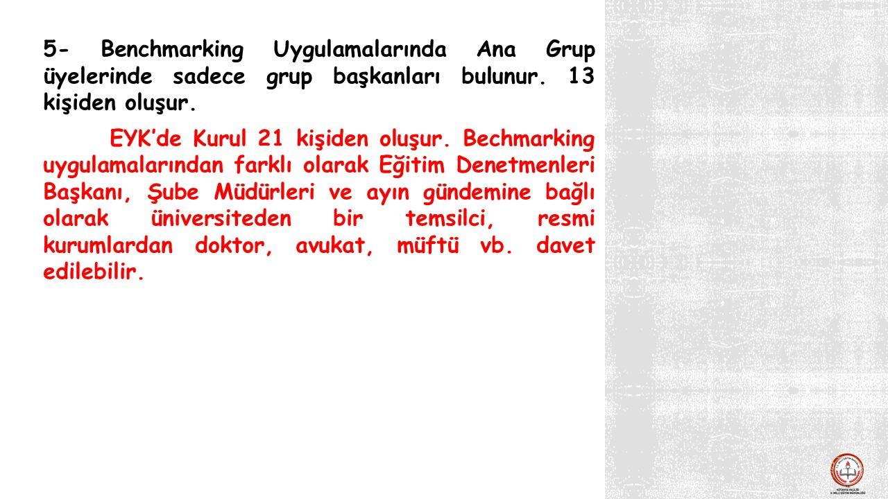 5- Benchmarking Uygulamalarında Ana Grup üyelerinde sadece grup başkanları bulunur. 13 kişiden oluşur.