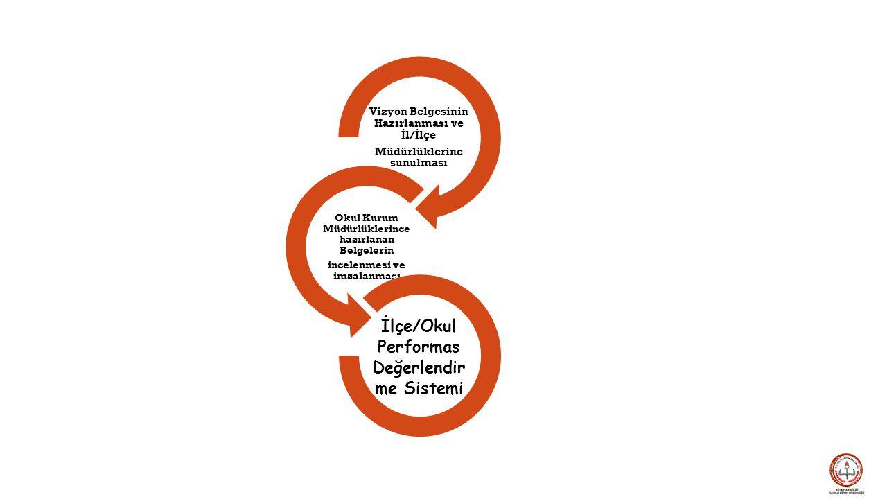 İlçe/Okul Performas Değerlendirme Sistemi
