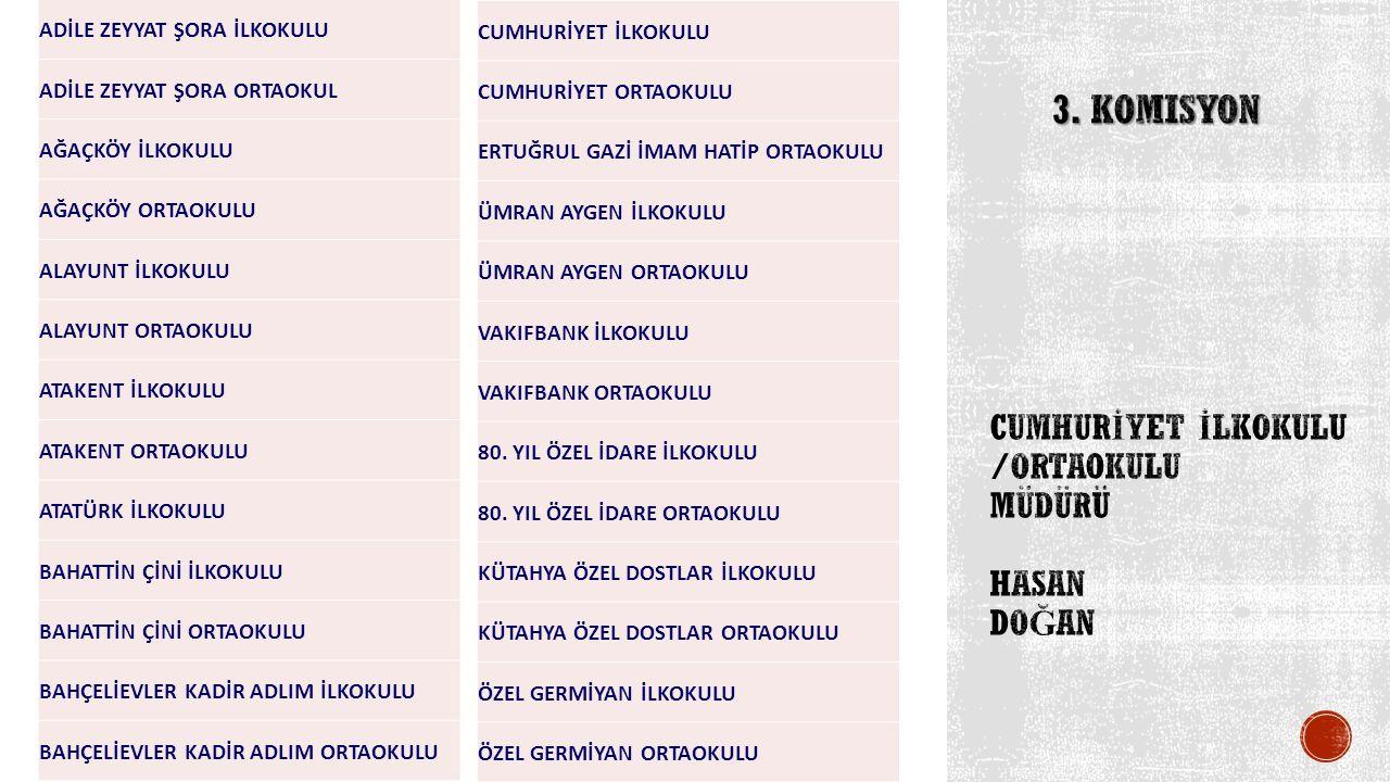 CUMHURİYET İLKOKULU /ORTAOKULU müdürü Hasan doğan