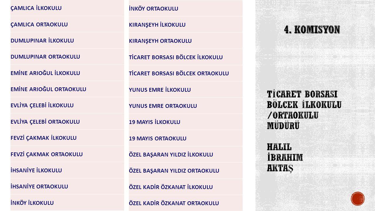 TİCARET BORSASI BÖLCEK İLKOKULU /ortaokulu müdürü Halil İbrahim aktaş