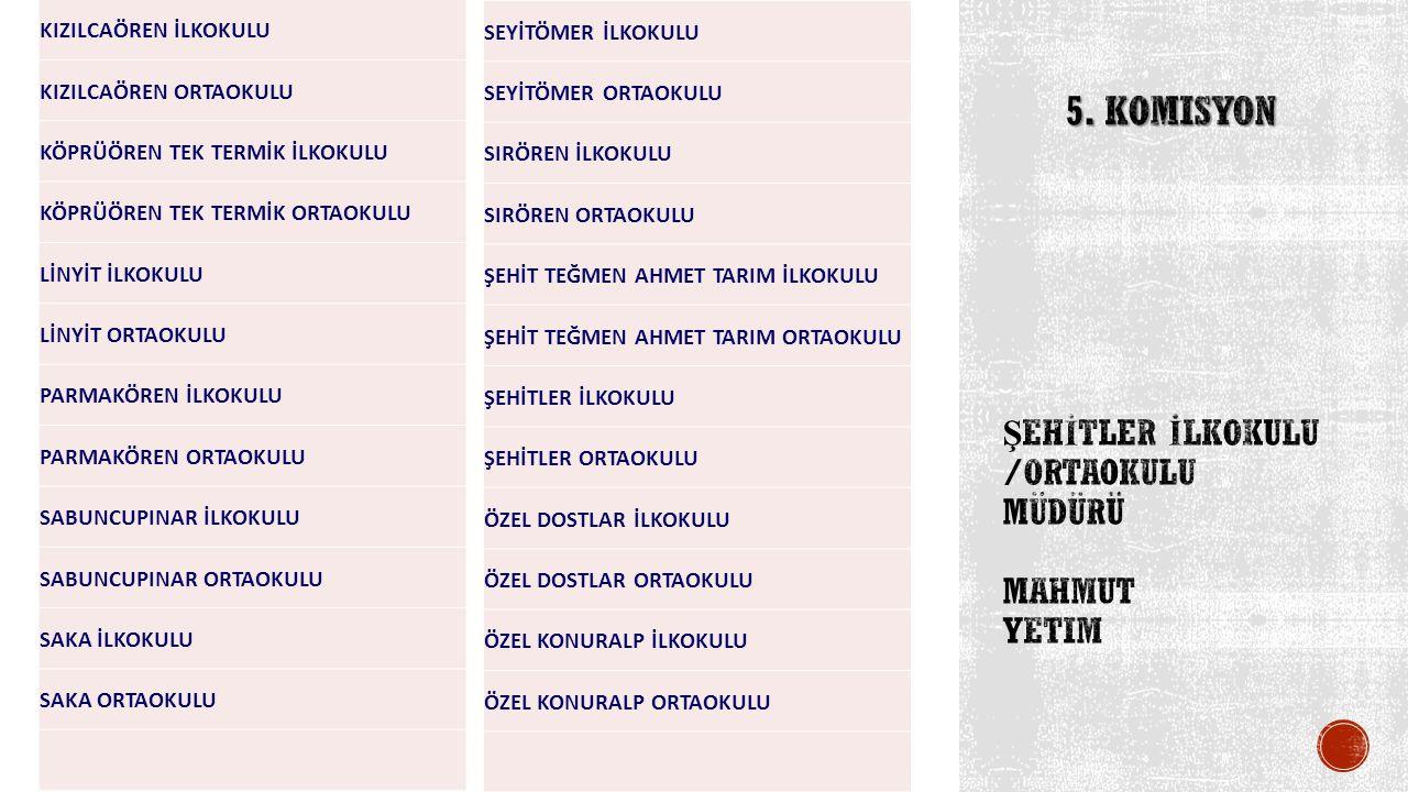 ŞEHİTLER İLKOKULU /ortaokulu müdürü Mahmut yetim
