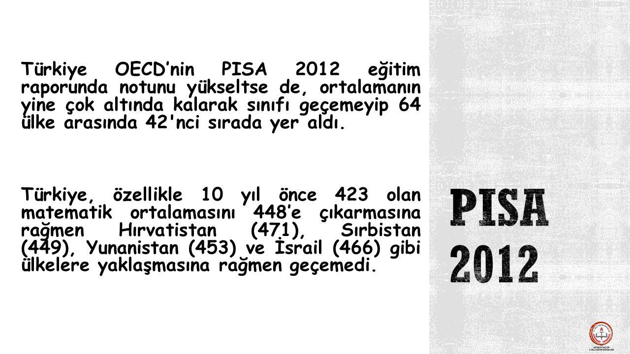 Türkiye OECD'nin PISA 2012 eğitim raporunda notunu yükseltse de, ortalamanın yine çok altında kalarak sınıfı geçemeyip 64 ülke arasında 42 nci sırada yer aldı.