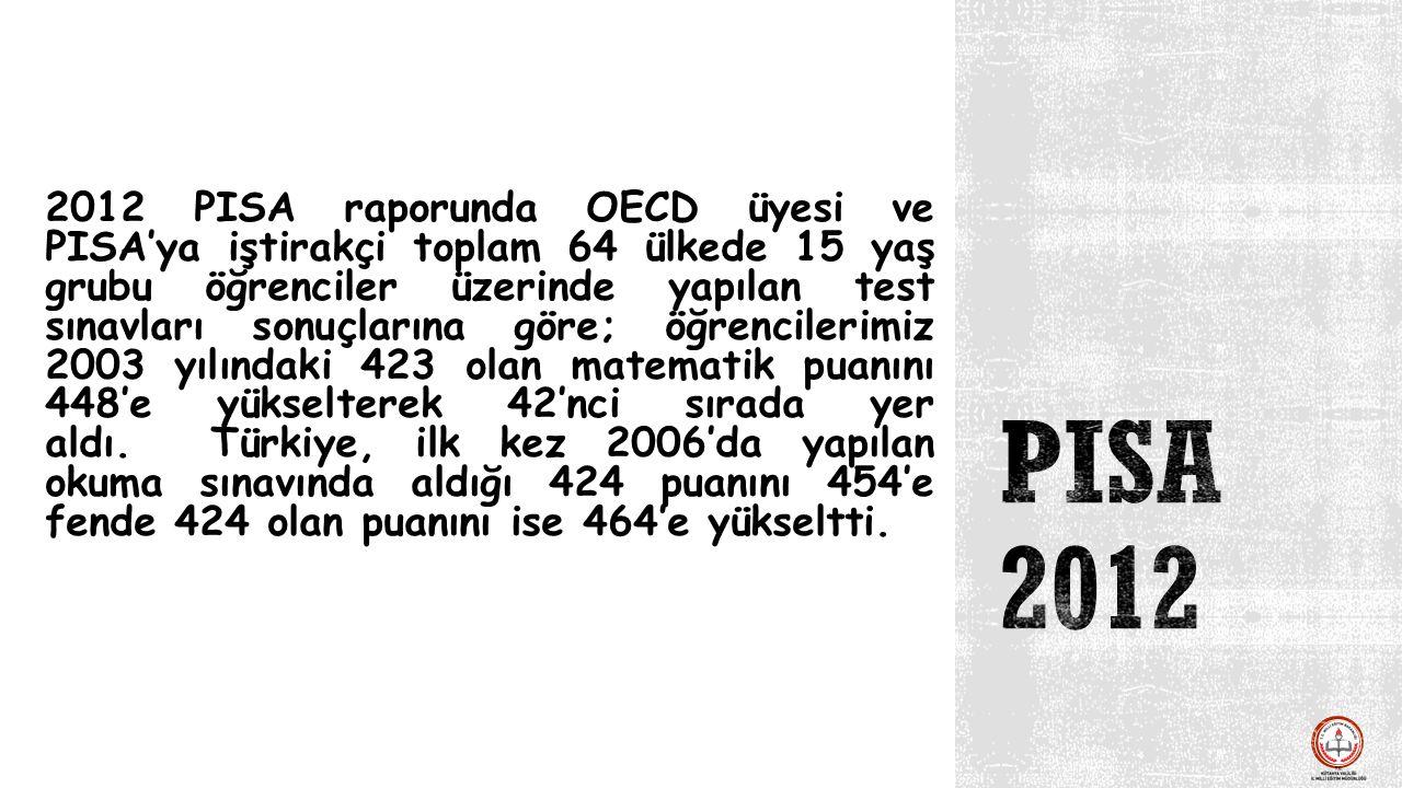 2012 PISA raporunda OECD üyesi ve PISA'ya iştirakçi toplam 64 ülkede 15 yaş grubu öğrenciler üzerinde yapılan test sınavları sonuçlarına göre; öğrencilerimiz 2003 yılındaki 423 olan matematik puanını 448'e yükselterek 42'nci sırada yer aldı. Türkiye, ilk kez 2006'da yapılan okuma sınavında aldığı 424 puanını 454'e fende 424 olan puanını ise 464'e yükseltti.