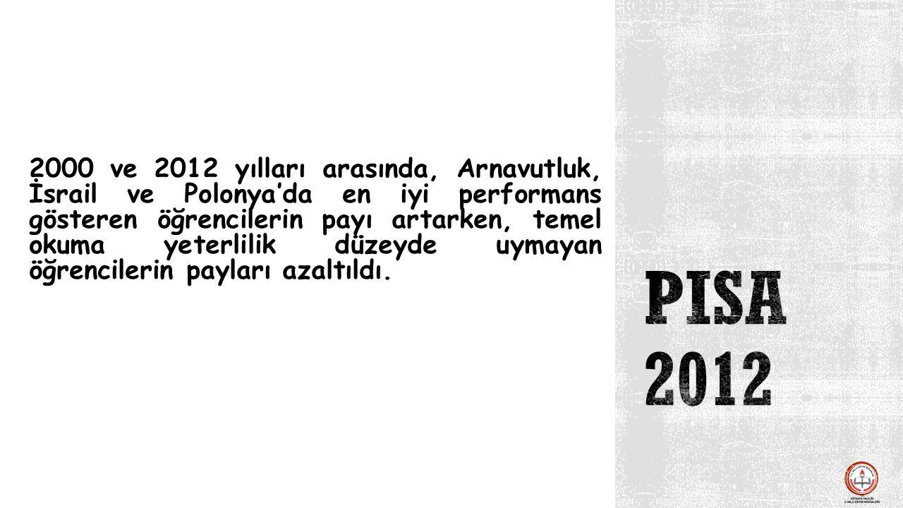 2000 ve 2012 yılları arasında, Arnavutluk, İsrail ve Polonya'da en iyi performans gösteren öğrencilerin payı artarken, temel okuma yeterlilik düzeyde uymayan öğrencilerin payları azaltıldı.