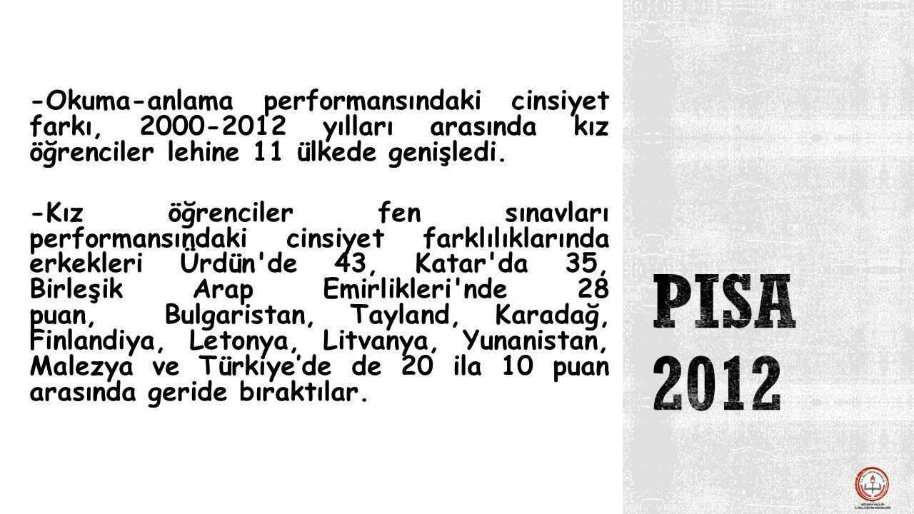 -Okuma-anlama performansındaki cinsiyet farkı, 2000-2012 yılları arasında kız öğrenciler lehine 11 ülkede genişledi. -Kız öğrenciler fen sınavları performansındaki cinsiyet farklılıklarında erkekleri Ürdün de 43, Katar da 35, Birleşik Arap Emirlikleri nde 28 puan, Bulgaristan, Tayland, Karadağ, Finlandiya, Letonya, Litvanya, Yunanistan, Malezya ve Türkiye'de de 20 ila 10 puan arasında geride bıraktılar.