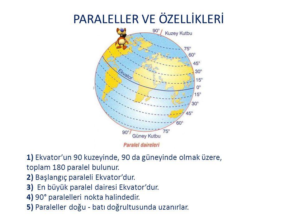 PARALELLER VE ÖZELLİKLERİ