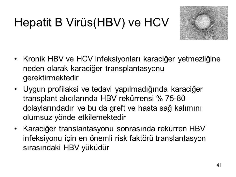 Hepatit B Virüs(HBV) ve HCV
