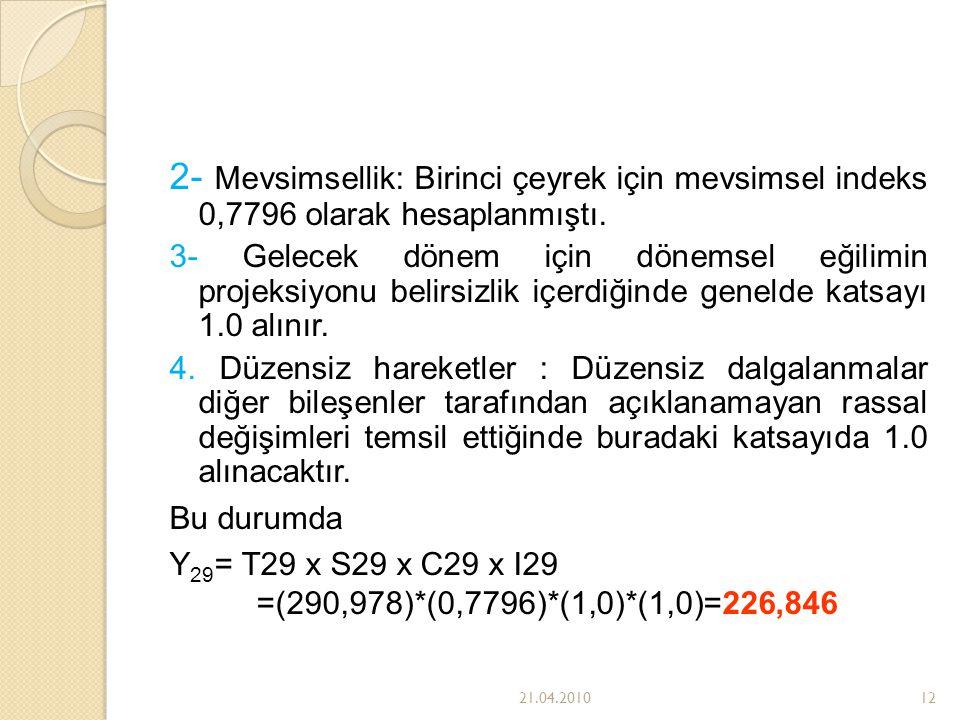 2- Mevsimsellik: Birinci çeyrek için mevsimsel indeks 0,7796 olarak hesaplanmıştı.