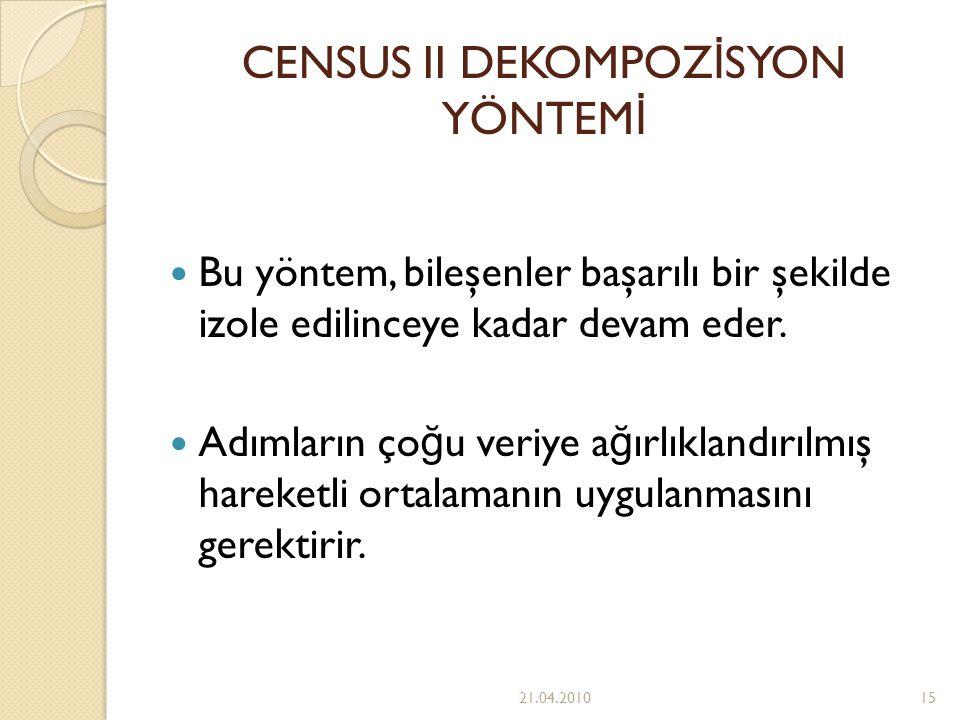 CENSUS II DEKOMPOZİSYON YÖNTEMİ
