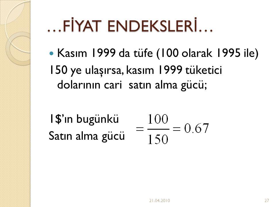…FİYAT ENDEKSLERİ… Kasım 1999 da tüfe (100 olarak 1995 ile)