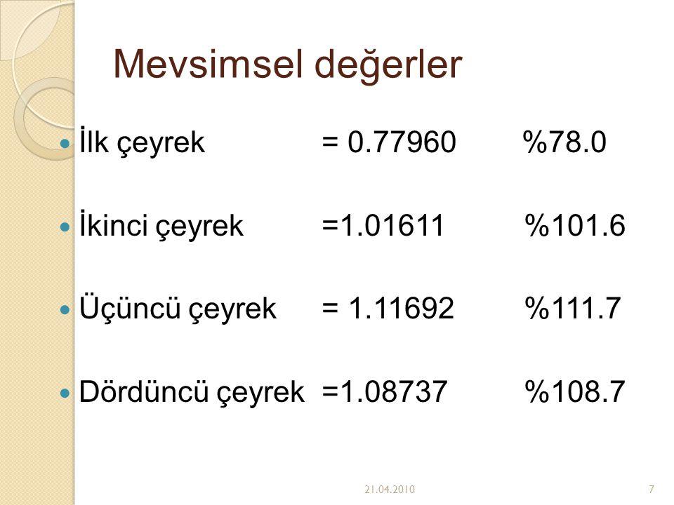 Mevsimsel değerler İlk çeyrek = 0.77960 %78.0
