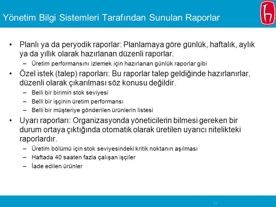 Yönetim Bilgi Sistemleri Tarafından Sunulan Raporlar