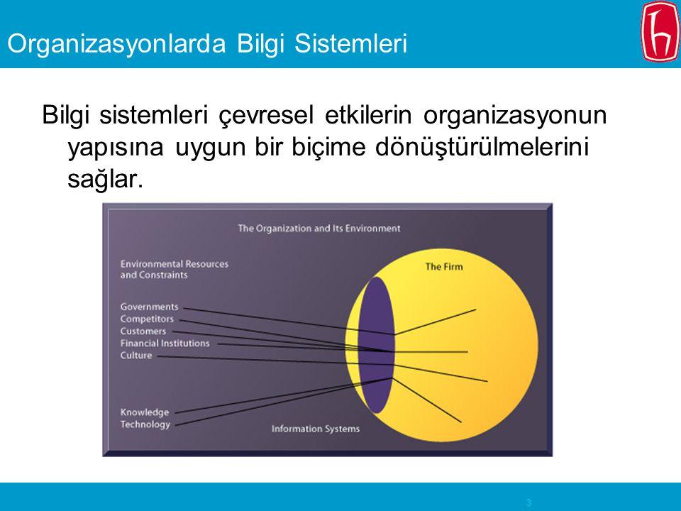 Organizasyonlarda Bilgi Sistemleri