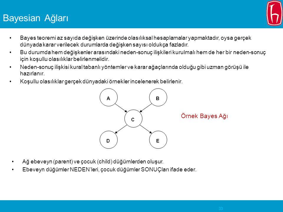 Bayesian Ağları Örnek Bayes Ağı