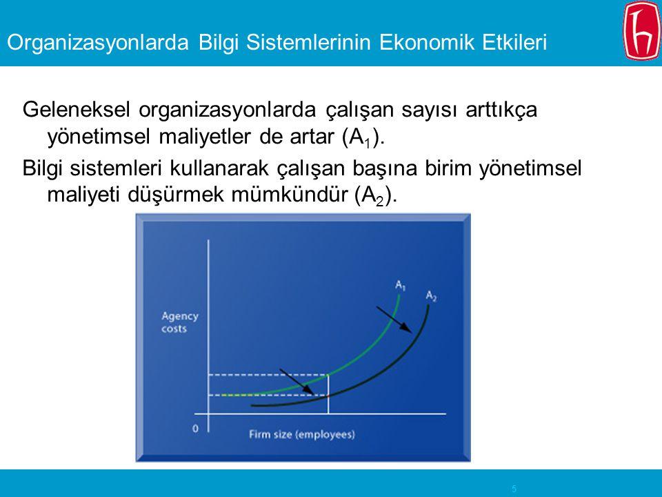 Organizasyonlarda Bilgi Sistemlerinin Ekonomik Etkileri